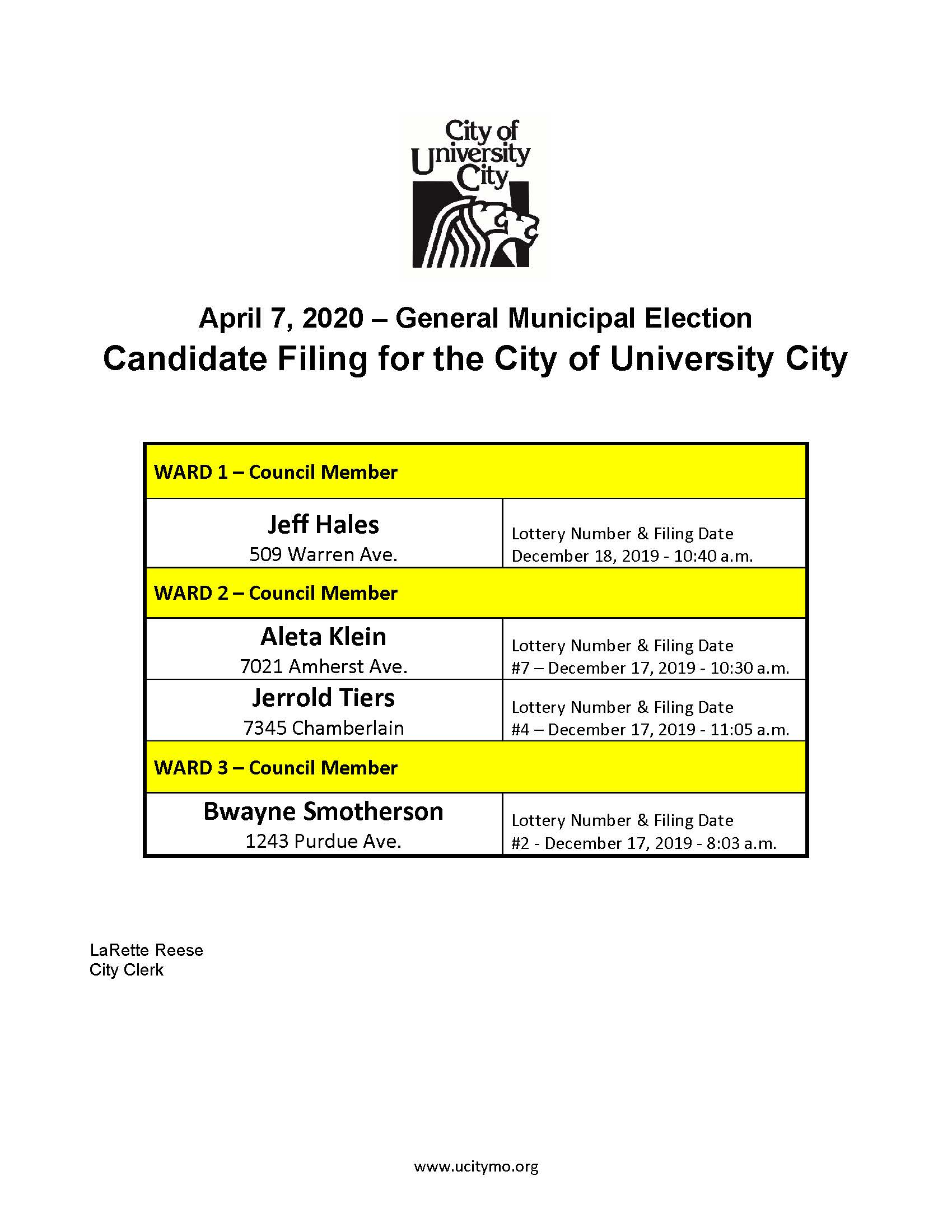 Candidates Filing for Office - April 7, 2020 Election