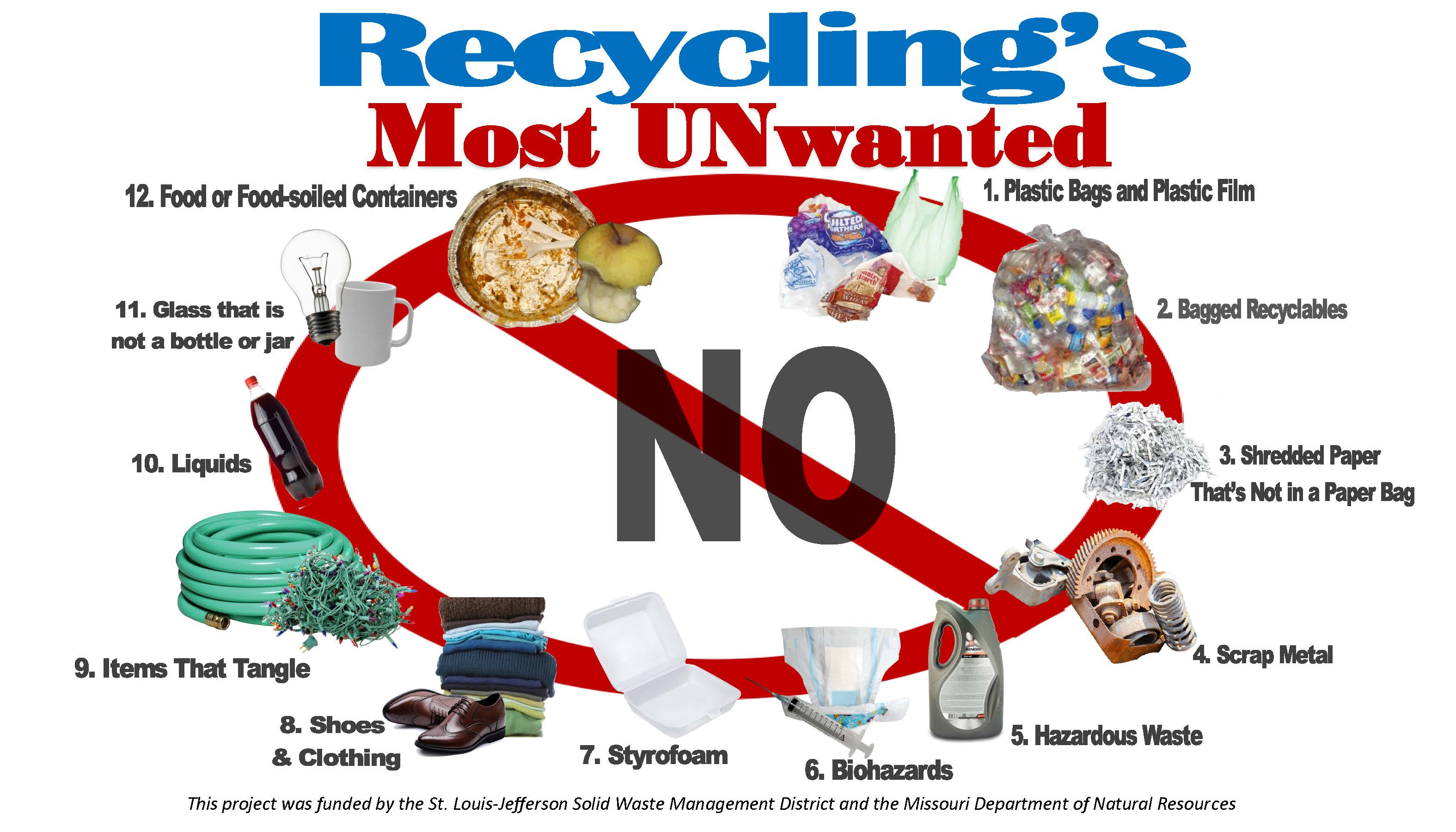 Recyclings Most Unwanted UCity (front)